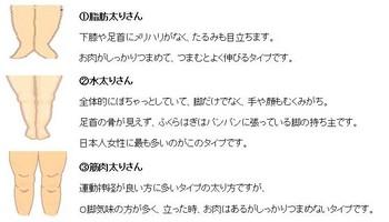 7Days 脚痩せ Program 赤城由希美.jpg